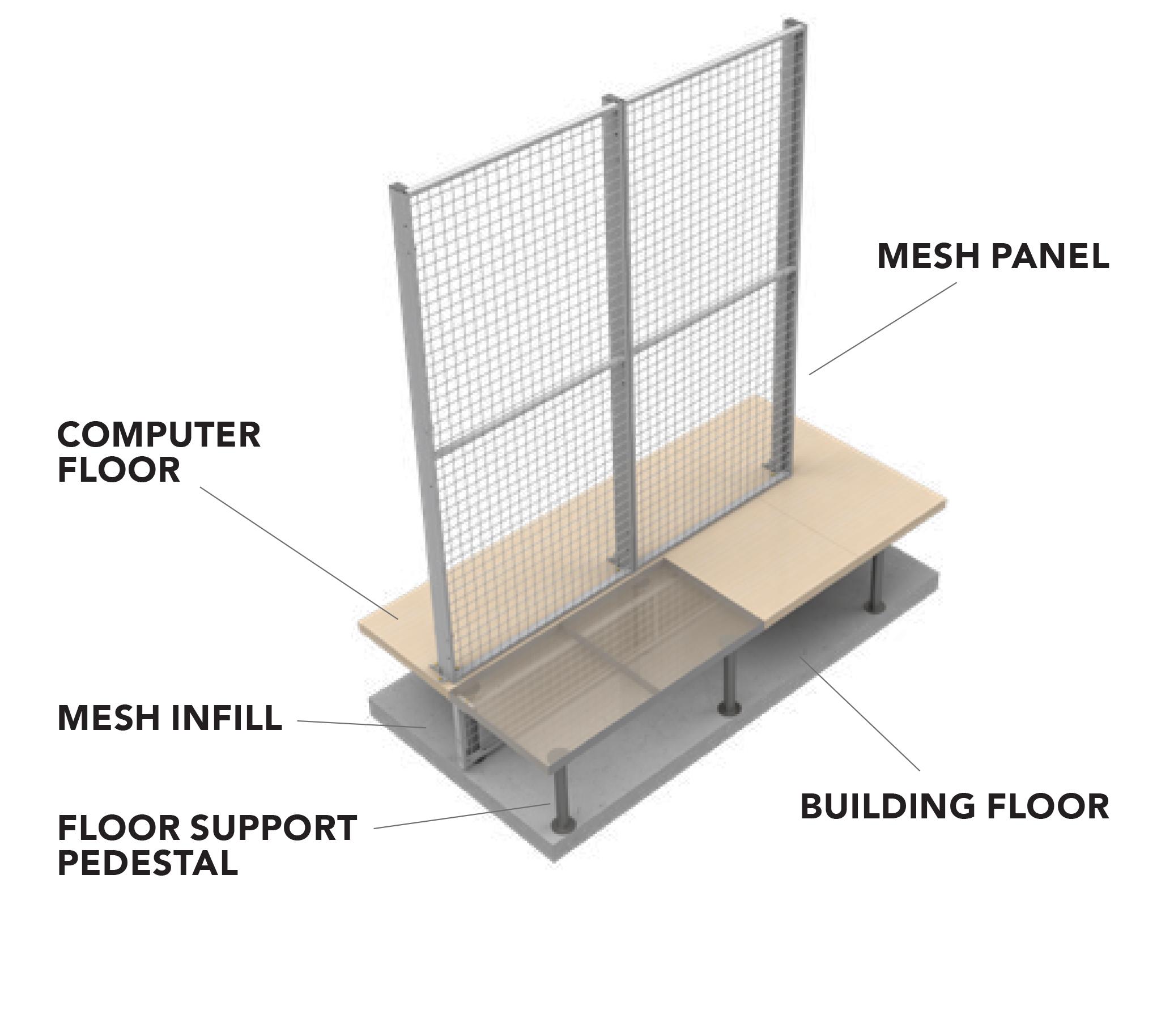 Raised-Floor-Wire-Mesh-Data-Center-Cage