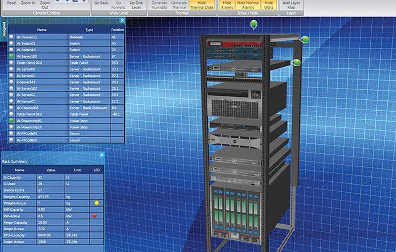 Ramp DCIM Monitoring