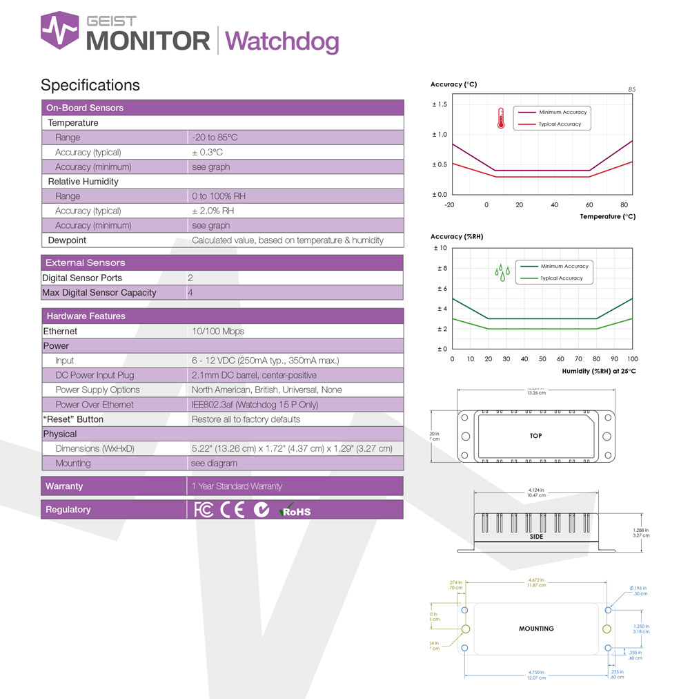 Geist-Monitor-Watchdog-15-15P-Specifications