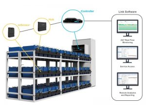 Data Center Battery Monitoring Infographic