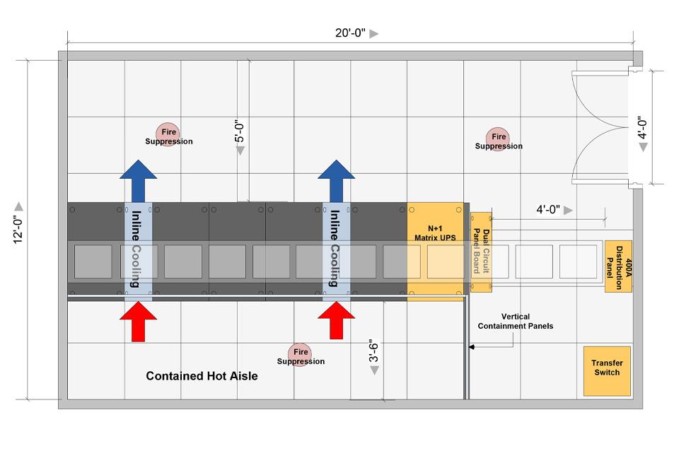 12'x20' - 5 Cabinet Modular Data Center