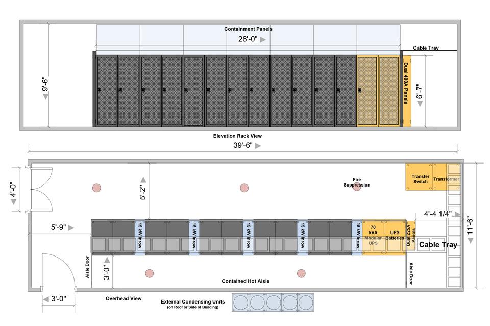 12'x40' - 10 Cabinet Modular Data Center